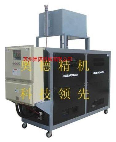 反应釜夹套导热油加热器