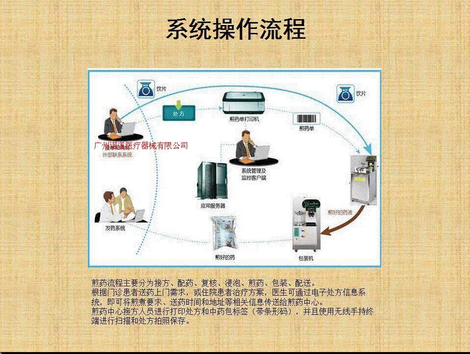 中药配方煎药智能管理系统 煎药中心系统