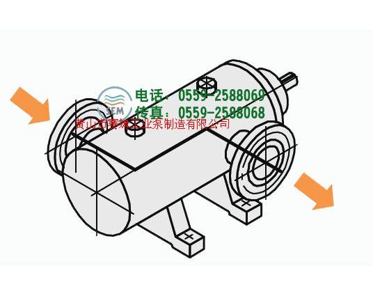 川潤稀油站潤滑油泵HSG940*2-40