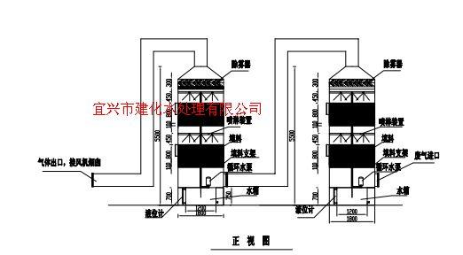 车间废气尾气吸收装置-PP喷淋塔,活性炭吸附塔,酸雾净化塔