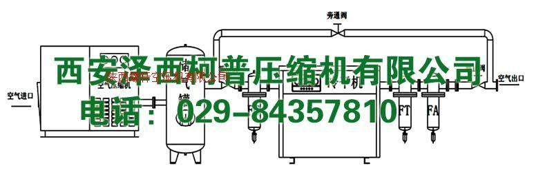 陜西螺桿空壓機安裝 空壓機銷售