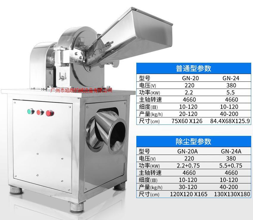 旭朗牌GN-24工业专用食品药材化工行业专用粉碎机设备厂家