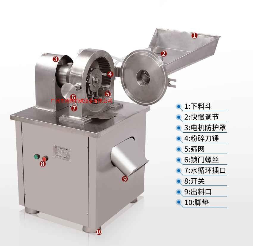 304不锈钢水冷降温机头高效化工工业打粉机