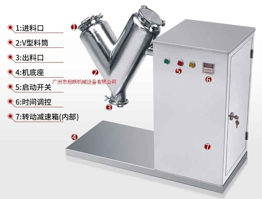 不銹鋼V型混合機使用方法